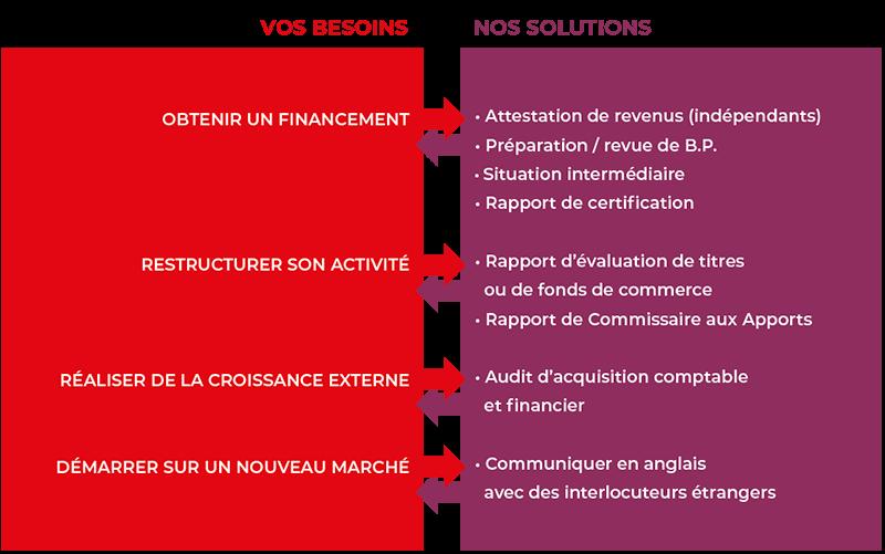 AUDEXO-SCHEMA INGENIERIE FINANCIERE